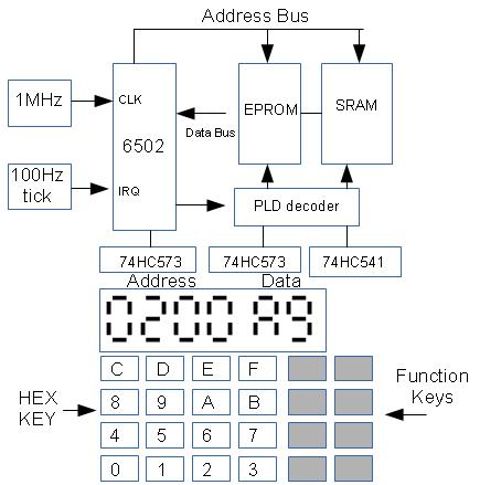 6502 Microprocessor Kit – Retro Com